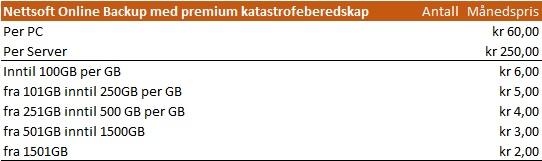 NettsoftOnlineBackup